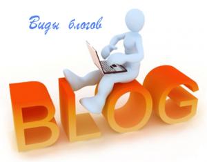 виды-блогов