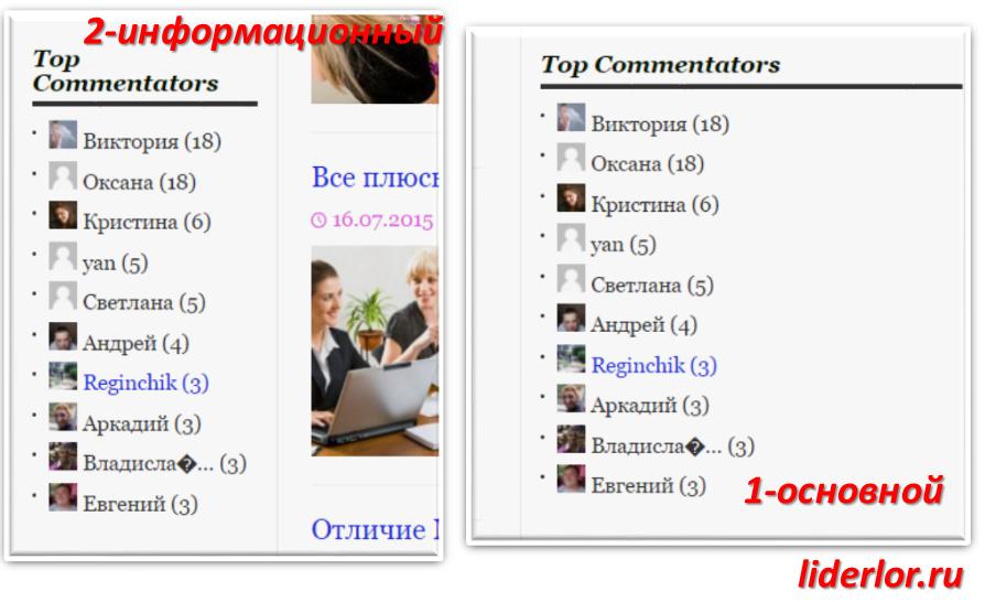 топ коментаторов